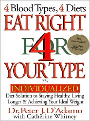 Eat Right for your Blood Type Diet Plan